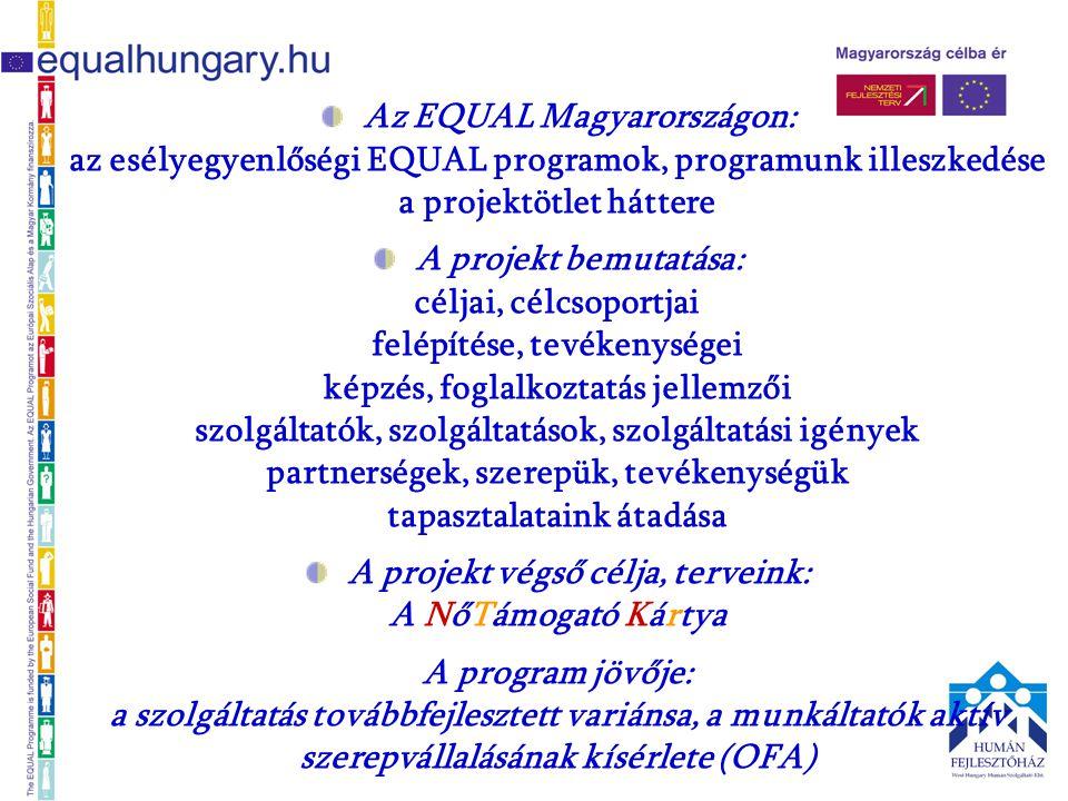 a NőTámogató Kártya mint EQUAL termék az Otthon Szolgáltató Rendszer jövője: •a működő szolgáltató centrum továbbműködtetése •új centrumok létrehozása kistérségek, civil szervezetek együttműködésében •országos hálózat kialakítása •hazai (OFA) és uniós (TAMOP, ROP) források a rendszer felépítésére, a menedzsment finanszírozására •a NőTámogató Kártya szakpolitikai bevezetése •döntéshozók támogatása •jogi és pénzügyi háttér biztosítása