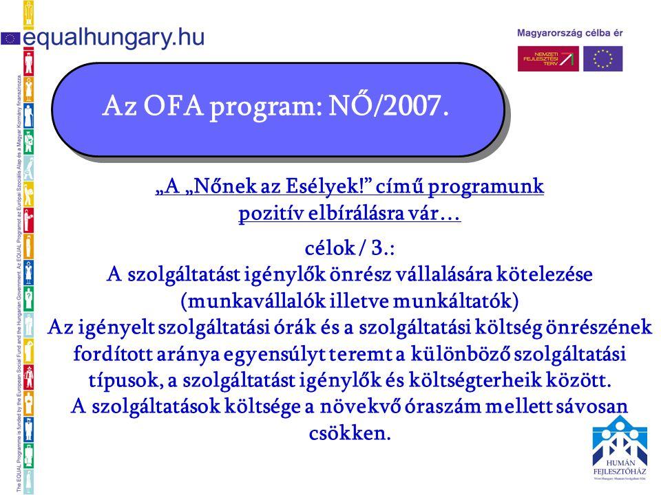 """Az OFA program: NŐ/2007. """"A """"Nőnek az Esélyek!"""" című programunk pozitív elbírálásra vár… célok / 3.: A szolgáltatást igénylők önrész vállalására kötel"""