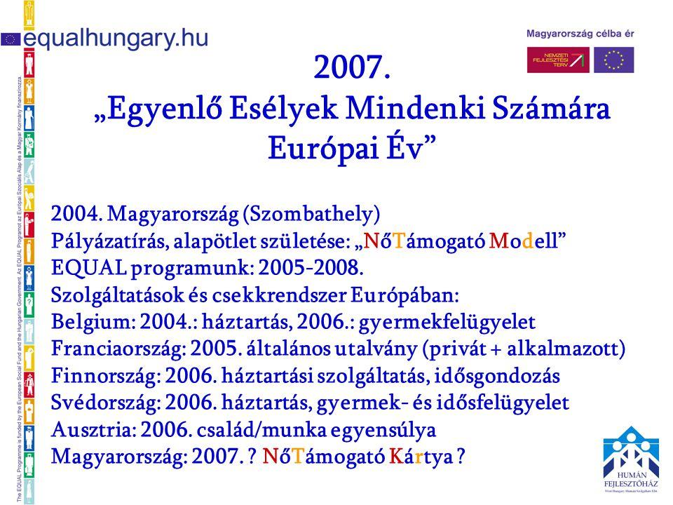 """2007. """"Egyenlő Esélyek Mindenki Számára Európai Év"""" 2004. Magyarország (Szombathely) Pályázatírás, alapötlet születése: """"NőTámogató Modell"""" EQUAL prog"""