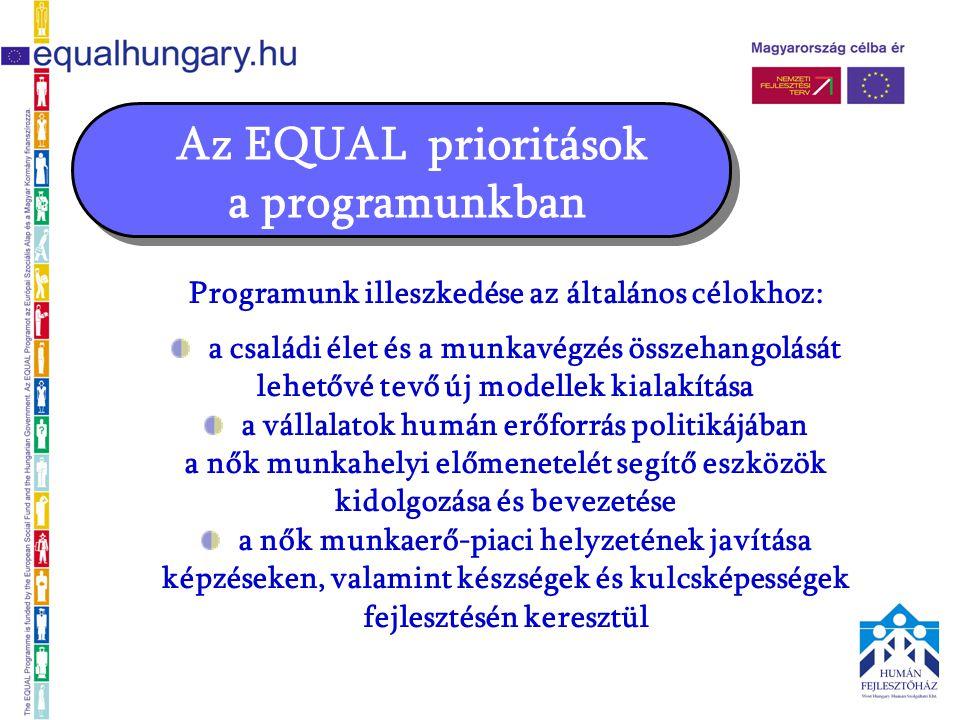 Az EQUAL prioritások a programunkban Programunk illeszkedése az általános célokhoz: a családi élet és a munkavégzés összehangolását lehetővé tevő új m