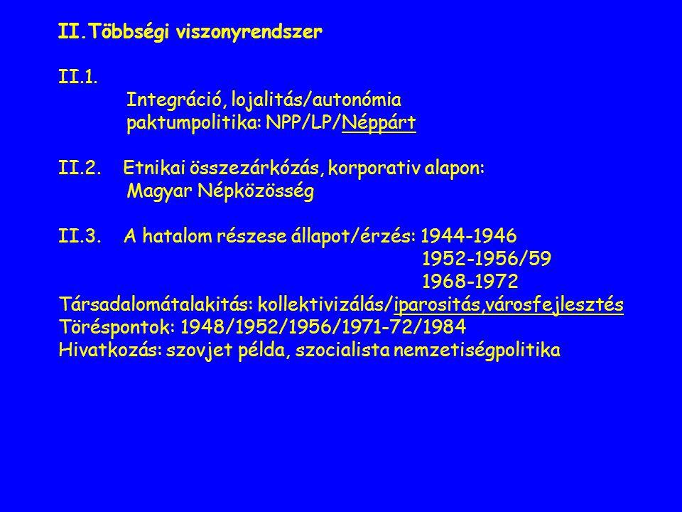 II.Többségi viszonyrendszer II.1.