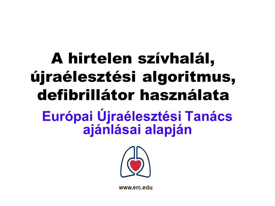 A hirtelen szívhalál, újraélesztési algoritmus, defibrillátor használata Európai Újraélesztési Tanács ajánlásai alapján www.erc.edu