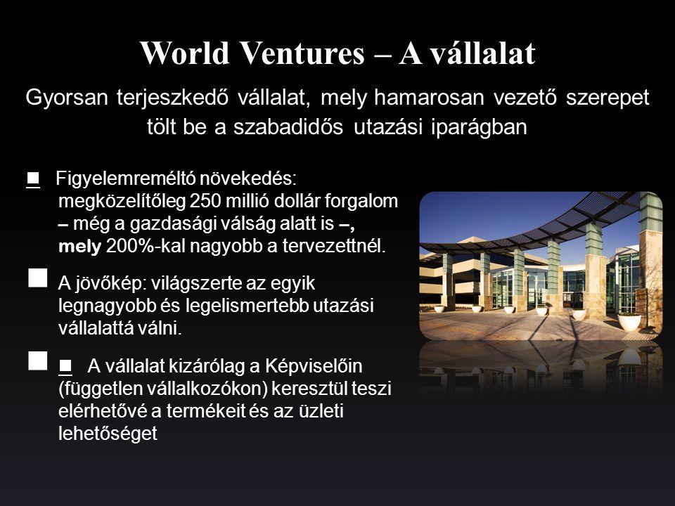 A WorldVentures szíve  www.rovia.com A világ egyik legnagyobb online utazási keresőoldalawww.rovia.com  A WorldVentures része  25 éves utazási vállalat, több mint 50 év tapasztalattal az utazási iparág területén  A Rovia tagja az ASTA társaságnak – Utazási Irodák Amerikai Társasága