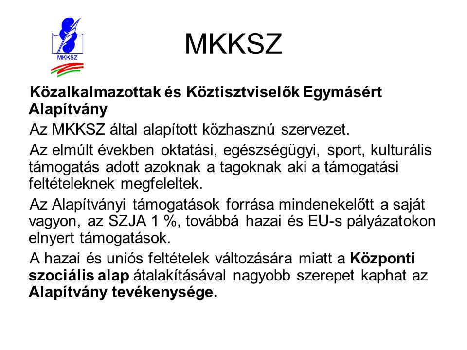MKKSZ Közalkalmazottak és Köztisztviselők Egymásért Alapítvány Az MKKSZ által alapított közhasznú szervezet. Az elmúlt években oktatási, egészségügyi,