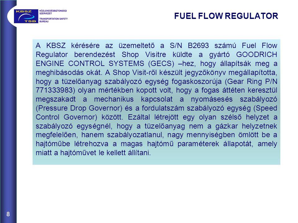 FUEL FLOW REGULATOR A KBSZ kérésére az üzemeltető a S/N B2693 számú Fuel Flow Regulator berendezést Shop Visitre küldte a gyártó GOODRICH ENGINE CONTROL SYSTEMS (GECS) –hez, hogy állapítsák meg a meghibásodás okát.