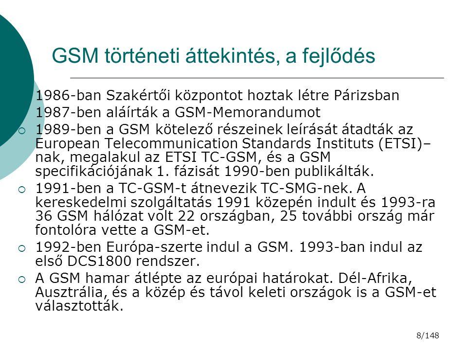 59/148 Kapcsolatok az egyes területek között GSM-en belül GSM Service Area (valamennyi tagország) PLMN Service Area (egy vagy több országonként) MSC Service Area (egy MSC által felügyelve) Location Area (location & paging area) Cella Egy adott BTS által kiszolgált terület