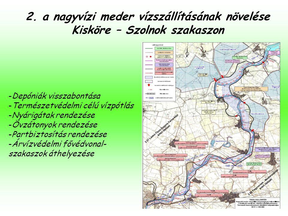 A Tiszaroffi árapasztó tározó műszaki paraméterei Műtárgyak: Északi Q be =200-300 m 3 /s Déli Q be =90-120 m 3 /s Zsilip szivattyúállással (S1, S2) Zsilip (Z1) Szivattyúállás (Sz1) Körtöltés: 14,3 km hosszú, teljes hosszában 3 m szélességben aszfaltozott üzemi út, 6 db gépjárműforgalmat kizáró sorompóval.