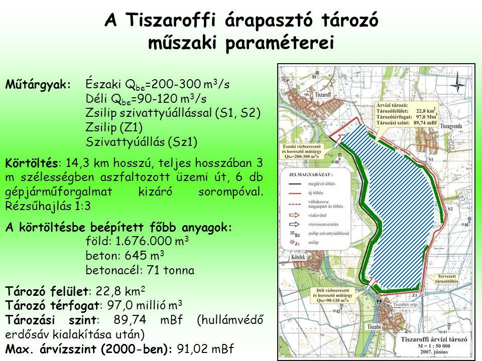 A Tiszaroffi árapasztó tározó műszaki paraméterei Műtárgyak: Északi Q be =200-300 m 3 /s Déli Q be =90-120 m 3 /s Zsilip szivattyúállással (S1, S2) Zs