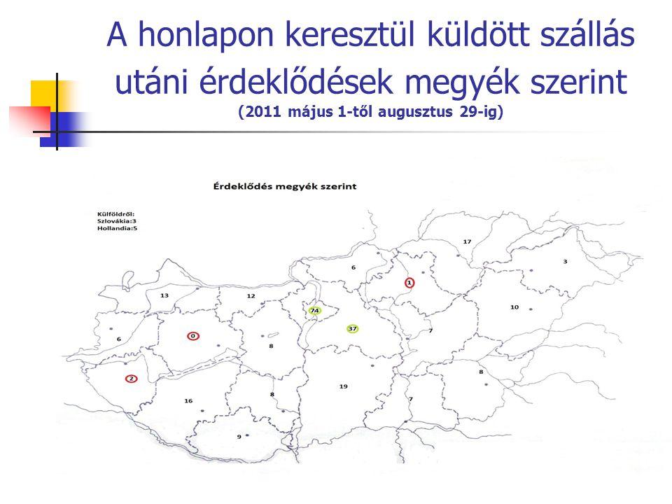 A honlapon keresztül küldött szállás utáni érdeklődések megyék szerint (2011 május 1-től augusztus 29-ig)