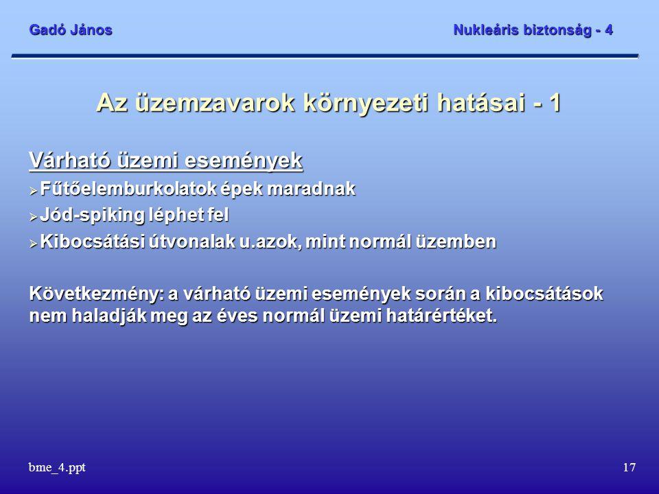Gadó János Nukleáris biztonság - 4 bme_4.ppt17 Az üzemzavarok környezeti hatásai - 1 Várható üzemi események  Fűtőelemburkolatok épek maradnak  Jód-spiking léphet fel  Kibocsátási útvonalak u.azok, mint normál üzemben Következmény: a várható üzemi események során a kibocsátások nem haladják meg az éves normál üzemi határértéket.