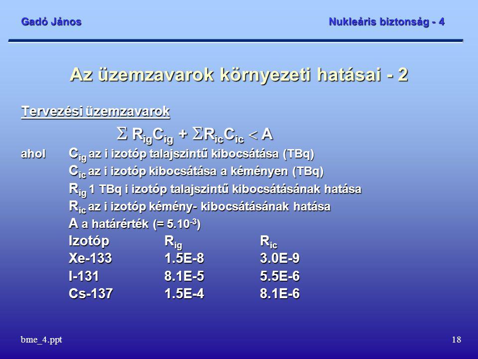 Gadó János Nukleáris biztonság - 4 bme_4.ppt18 Az üzemzavarok környezeti hatásai - 2 Tervezési üzemzavarok  R ig C ig +  R ic C ic  A ahol C ig az i izotóp talajszintű kibocsátása (TBq) C ic az i izotóp kibocsátása a kéményen (TBq) R ig 1 TBq i izotóp talajszintű kibocsátásának hatása R ic az i izotóp kémény- kibocsátásának hatása A a határérték (= 5.10 -3 ) Izotóp R ig R ic Xe-1331.5E-83.0E-9 I-1318.1E-55.5E-6 Cs-1371.5E-48.1E-6