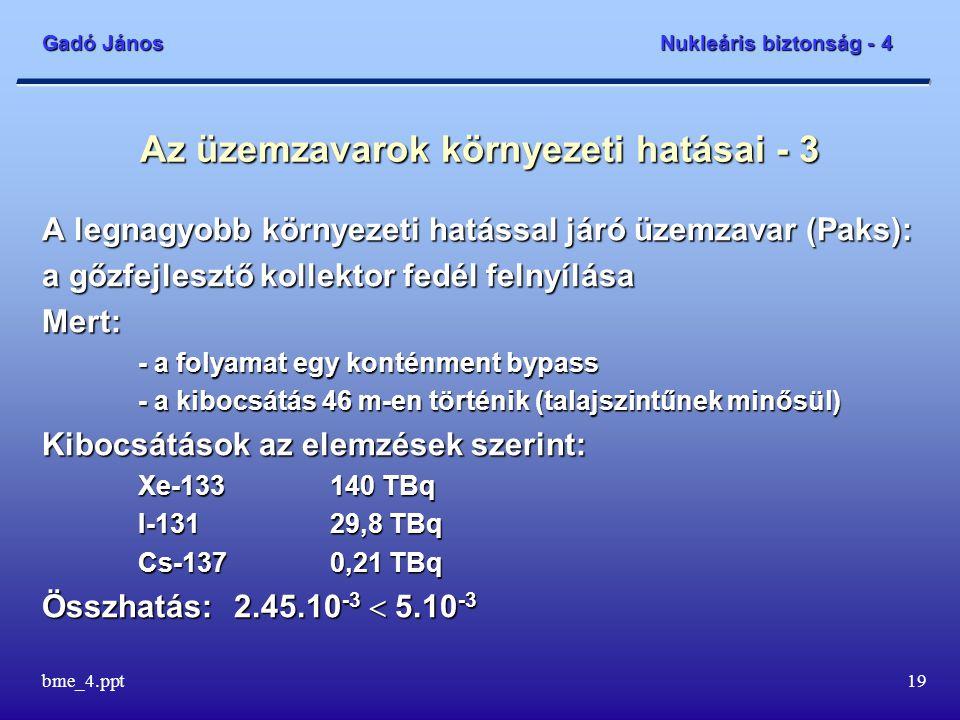 Gadó János Nukleáris biztonság - 4 bme_4.ppt19 Az üzemzavarok környezeti hatásai - 3 A legnagyobb környezeti hatással járó üzemzavar (Paks): a gőzfejlesztő kollektor fedél felnyílása Mert: - a folyamat egy konténment bypass - a kibocsátás 46 m-en történik (talajszintűnek minősül) Kibocsátások az elemzések szerint: Xe-133140 TBq I-13129,8 TBq Cs-1370,21 TBq Összhatás:2.45.10 -3  5.10 -3