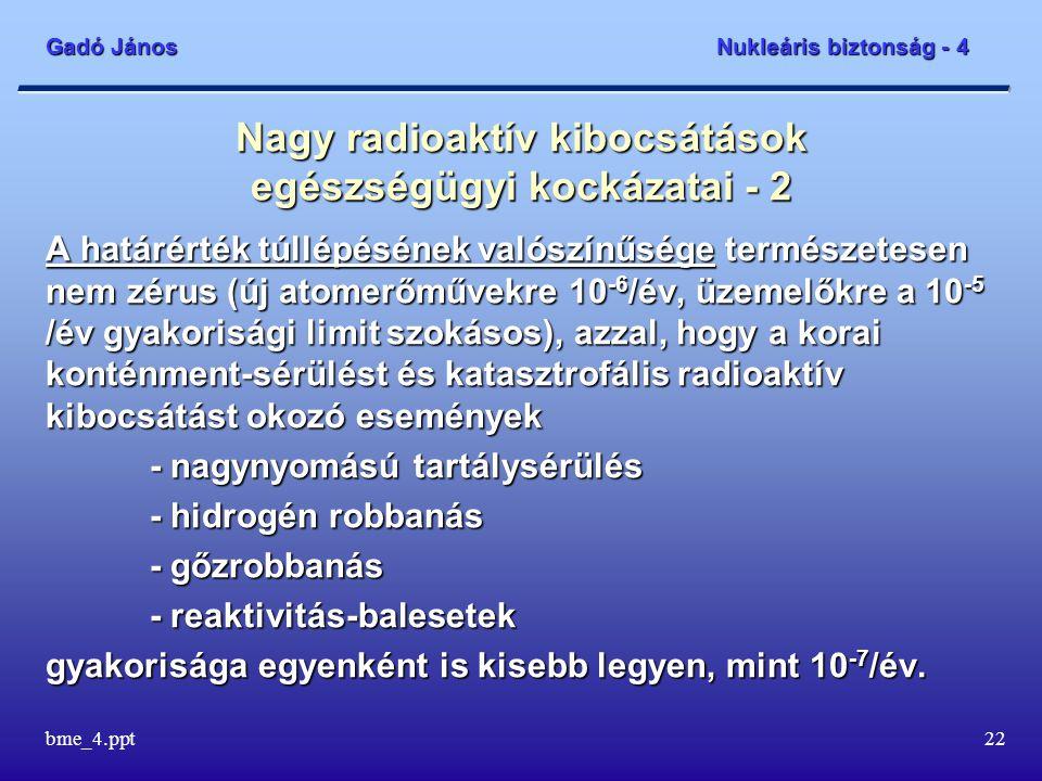 Gadó János Nukleáris biztonság - 4 bme_4.ppt22 Nagy radioaktív kibocsátások egészségügyi kockázatai - 2 A határérték túllépésének valószínűsége természetesen nem zérus (új atomerőművekre 10 -6 /év, üzemelőkre a 10 -5 /év gyakorisági limit szokásos), azzal, hogy a korai konténment-sérülést és katasztrofális radioaktív kibocsátást okozó események - nagynyomású tartálysérülés - hidrogén robbanás - gőzrobbanás - reaktivitás-balesetek gyakorisága egyenként is kisebb legyen, mint 10 -7 /év.