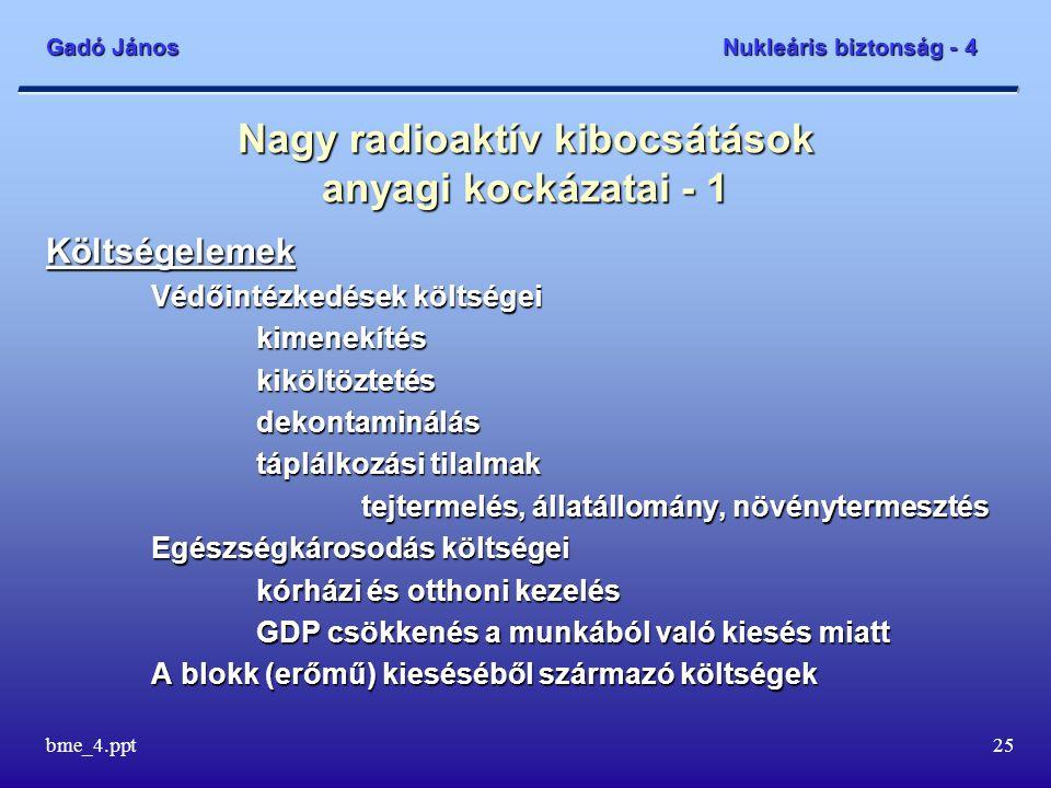 Gadó János Nukleáris biztonság - 4 bme_4.ppt25 Nagy radioaktív kibocsátások anyagi kockázatai - 1 Költségelemek Védőintézkedések költségei kimenekítéskiköltöztetésdekontaminálás táplálkozási tilalmak tejtermelés, állatállomány, növénytermesztés Egészségkárosodás költségei kórházi és otthoni kezelés GDP csökkenés a munkából való kiesés miatt A blokk (erőmű) kieséséből származó költségek