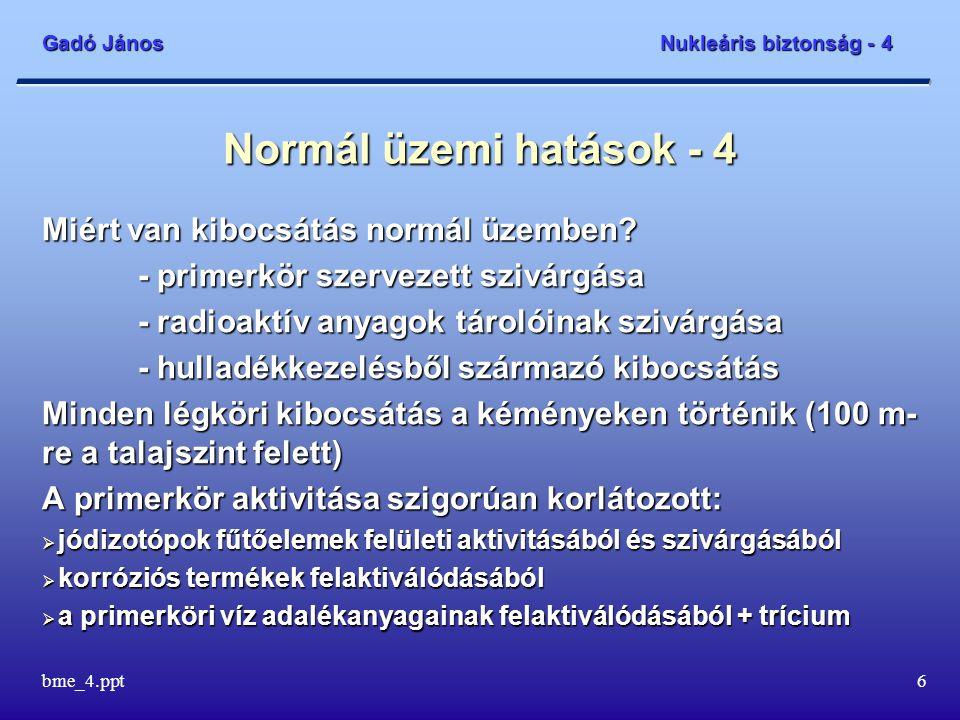 Gadó János Nukleáris biztonság - 4 bme_4.ppt6 Normál üzemi hatások - 4 Miért van kibocsátás normál üzemben? - primerkör szervezett szivárgása - radioa