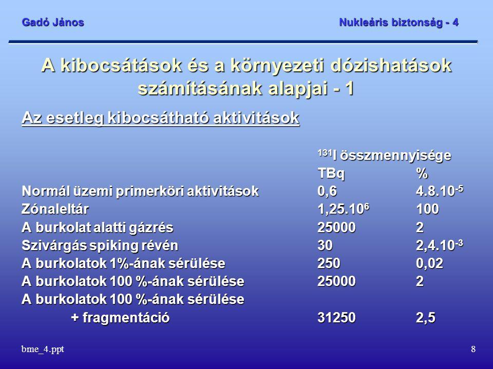 Gadó János Nukleáris biztonság - 4 bme_4.ppt8 A kibocsátások és a környezeti dózishatások számításának alapjai - 1 Az esetleg kibocsátható aktivitások 131 I összmennyisége TBq% Normál üzemi primerköri aktivitások0,64.8.10 -5 Zónaleltár1,25.10 6 100 A burkolat alatti gázrés250002 Szivárgás spiking révén302,4.10 -3 A burkolatok 1%-ának sérülése2500,02 A burkolatok 100 %-ának sérülése250002 A burkolatok 100 %-ának sérülése + fragmentáció312502,5