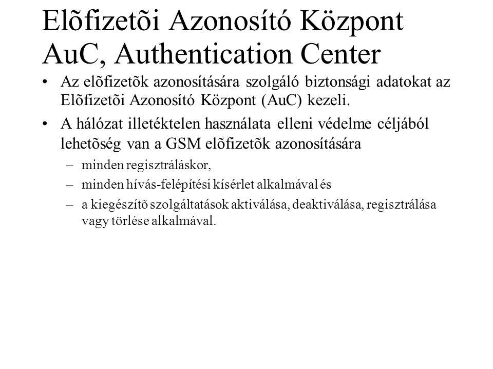 Elõfizetõi Azonosító Központ AuC, Authentication Center •Az elõfizetõk azonosítására szolgáló biztonsági adatokat az Elõfizetõi Azonosító Központ (AuC