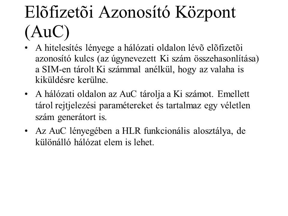 Elõfizetõi Azonosító Központ (AuC) •A hitelesítés lényege a hálózati oldalon lévõ elõfizetõi azonosító kulcs (az úgynevezett Ki szám összehasonlítása) a SIM-en tárolt Ki számmal anélkül, hogy az valaha is kiküldésre kerülne.
