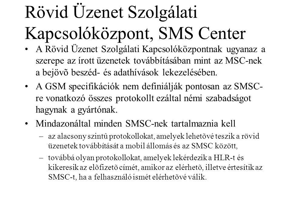 Rövid Üzenet Szolgálati Kapcsolóközpont, SMS Center •A Rövid Üzenet Szolgálati Kapcsolóközpontnak ugyanaz a szerepe az írott üzenetek továbbításában m