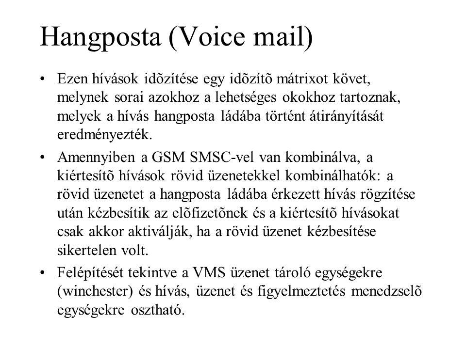Hangposta (Voice mail) •Ezen hívások idõzítése egy idõzítõ mátrixot követ, melynek sorai azokhoz a lehetséges okokhoz tartoznak, melyek a hívás hangposta ládába történt átirányítását eredményezték.