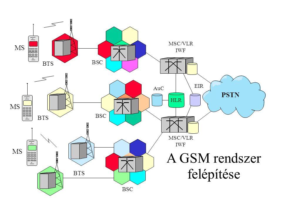 Rövid Üzenet Szolgálati Kapcsolóközpont, SMS Center •A Rövid Üzenet Szolgálati Kapcsolóközpontnak ugyanaz a szerepe az írott üzenetek továbbításában mint az MSC-nek a bejövõ beszéd- és adathívások lekezelésében.