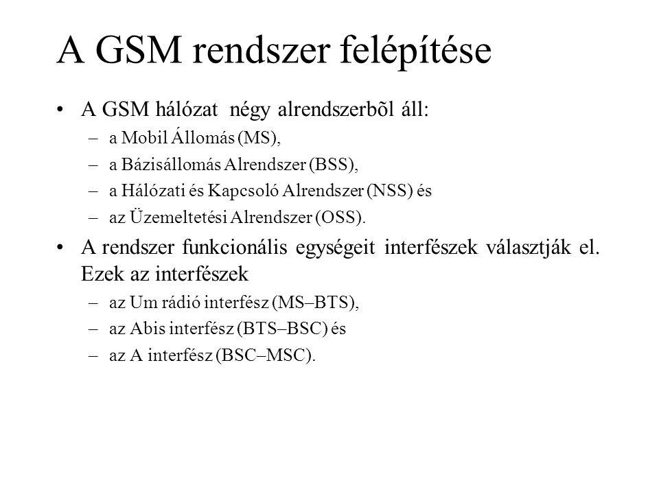 •A GSM hálózat négy alrendszerbõl áll: –a Mobil Állomás (MS), –a Bázisállomás Alrendszer (BSS), –a Hálózati és Kapcsoló Alrendszer (NSS) és –az Üzemeltetési Alrendszer (OSS).