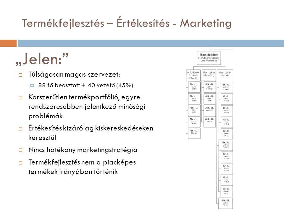 """ Túlságosan magas szervezet:  88 fő beosztott + 40 vezető (45%)  Korszerűtlen termékportfólió, egyre rendszeresebben jelentkező minőségi problémák  Értékesítés kizárólag kiskereskedéseken keresztül  Nincs hatékony marketingstratégia  Termékfejlesztés nem a piacképes termékek irányában történik Termékfejlesztés – Értékesítés - Marketing """"Jelen:"""