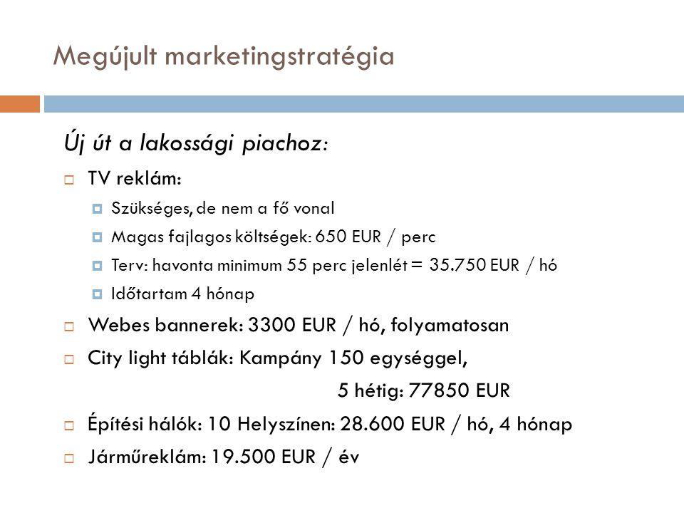 Megújult marketingstratégia Új út a lakossági piachoz:  TV reklám:  Szükséges, de nem a fő vonal  Magas fajlagos költségek: 650 EUR / perc  Terv: havonta minimum 55 perc jelenlét = 35.750 EUR / hó  Időtartam 4 hónap  Webes bannerek: 3300 EUR / hó, folyamatosan  City light táblák: Kampány 150 egységgel, 5 hétig: 77850 EUR  Építési hálók: 10 Helyszínen: 28.600 EUR / hó, 4 hónap  Járműreklám: 19.500 EUR / év