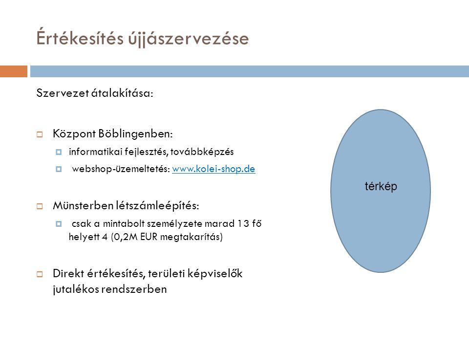 Értékesítés újjászervezése Szervezet átalakítása:  Központ Böblingenben:  informatikai fejlesztés, továbbképzés  webshop-üzemeltetés: www.kolei-sho