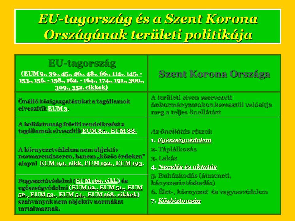 EU-tagország és a Szent Korona Országának területi politikája EU-tagország (EUM 9., 39., 45., 46., 48., 66., 114., 145.