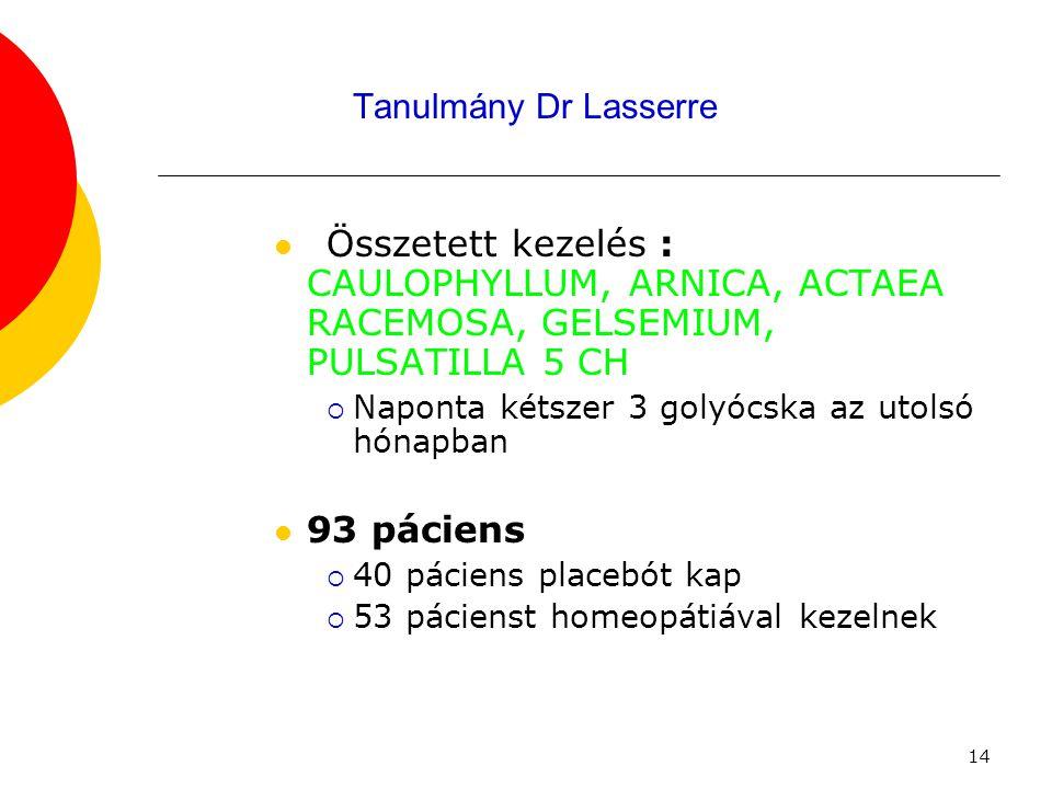 14 Tanulmány Dr Lasserre  Összetett kezelés : CAULOPHYLLUM, ARNICA, ACTAEA RACEMOSA, GELSEMIUM, PULSATILLA 5 CH  Naponta kétszer 3 golyócska az utol