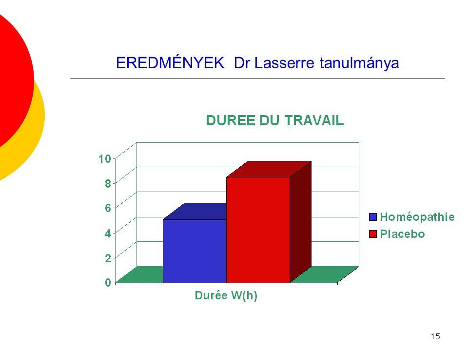 15 EREDMÉNYEK Dr Lasserre tanulmánya