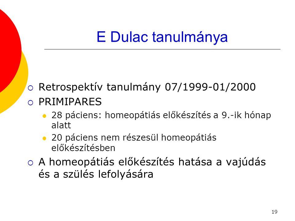 19 E Dulac tanulmánya  Retrospektív tanulmány 07/1999-01/2000  PRIMIPARES  28 páciens: homeopátiás előkészítés a 9.-ik hónap alatt  20 páciens nem