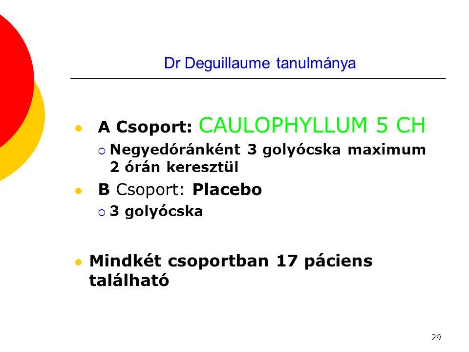 29 Dr Deguillaume tanulmánya  A Csoport: CAULOPHYLLUM 5 CH  Negyedóránként 3 golyócska maximum 2 órán keresztül  B Csoport: Placebo  3 golyócska 