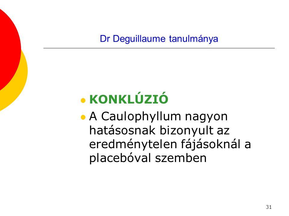 31 Dr Deguillaume tanulmánya  KONKLÚZIÓ  A Caulophyllum nagyon hatásosnak bizonyult az eredménytelen fájásoknál a placebóval szemben