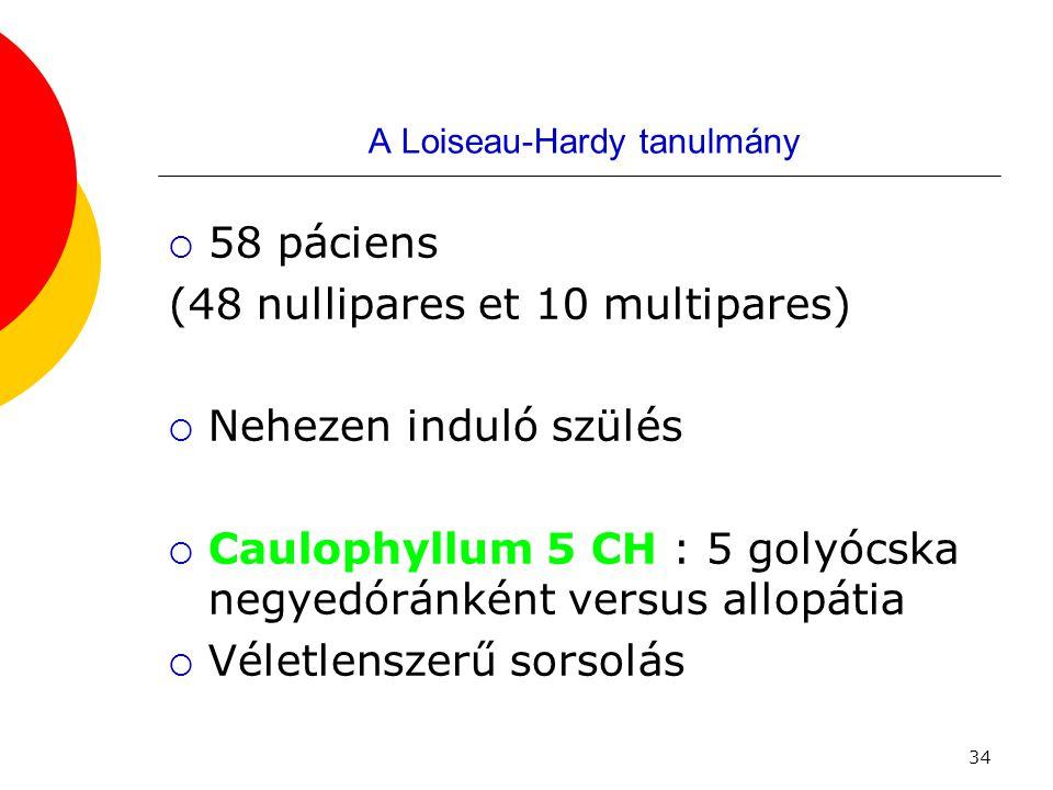 34 A Loiseau-Hardy tanulmány  58 páciens (48 nullipares et 10 multipares)  Nehezen induló szülés  Caulophyllum 5 CH : 5 golyócska negyedóránként ve