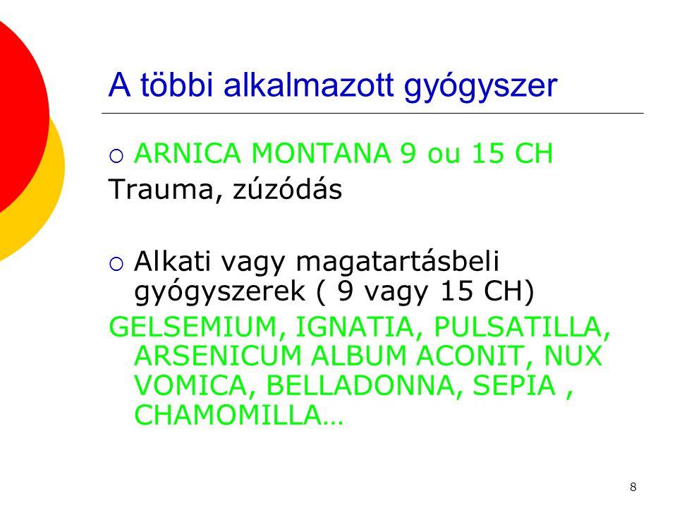 8 A többi alkalmazott gyógyszer  ARNICA MONTANA 9 ou 15 CH Trauma, zúzódás  Alkati vagy magatartásbeli gyógyszerek ( 9 vagy 15 CH) GELSEMIUM, IGNATI