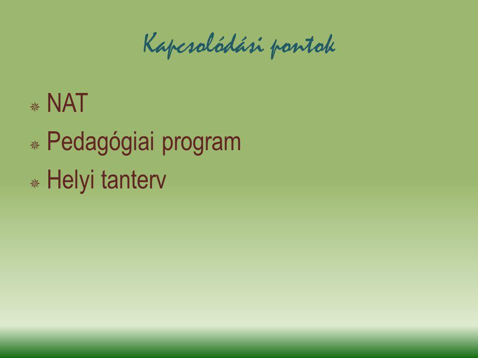 Kapcsolódási pontok  NAT  Pedagógiai program  Helyi tanterv