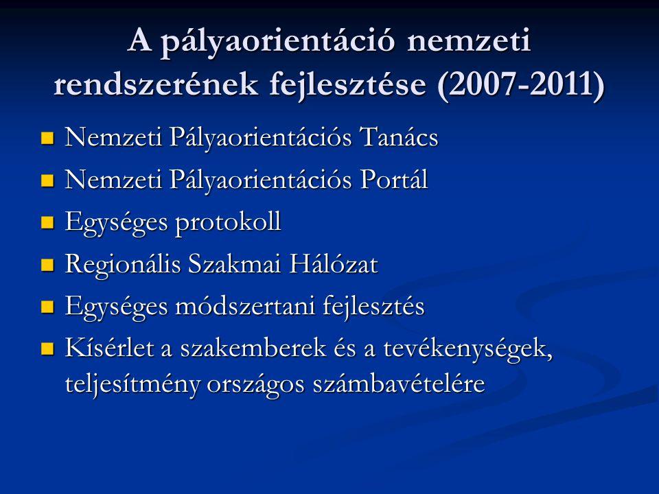 A pályaorientáció nemzeti rendszerének fejlesztése (2007-2011)  Nemzeti Pályaorientációs Tanács  Nemzeti Pályaorientációs Portál  Egységes protokol