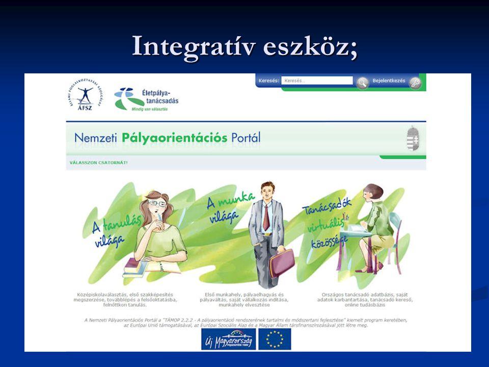 Integratív eszköz;