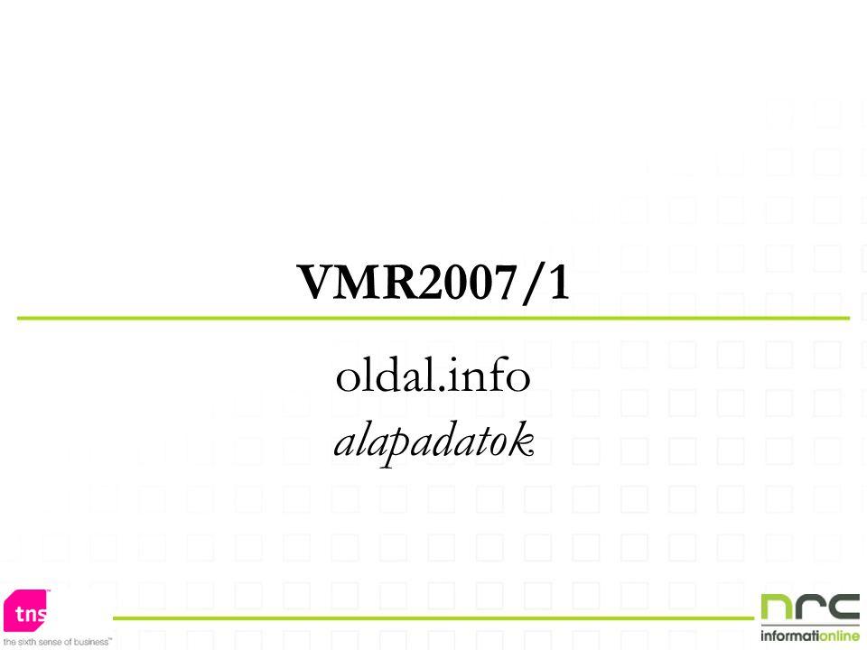 VMR2007/1 oldal.info alapadatok