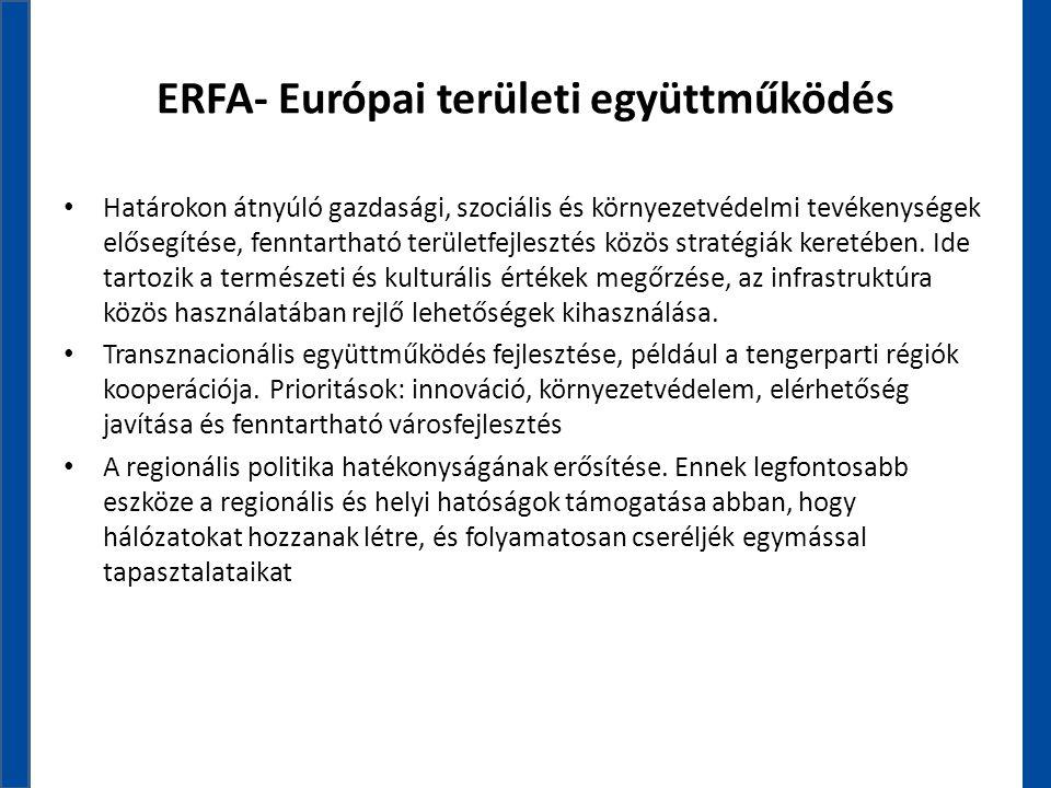 ERFA- Európai területi együttműködés • Határokon átnyúló gazdasági, szociális és környezetvédelmi tevékenységek elősegítése, fenntartható területfejle