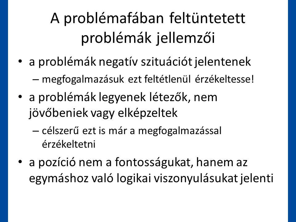 A problémafában feltüntetett problémák jellemzői • a problémák negatív szituációt jelentenek – megfogalmazásuk ezt feltétlenül érzékeltesse! • a probl