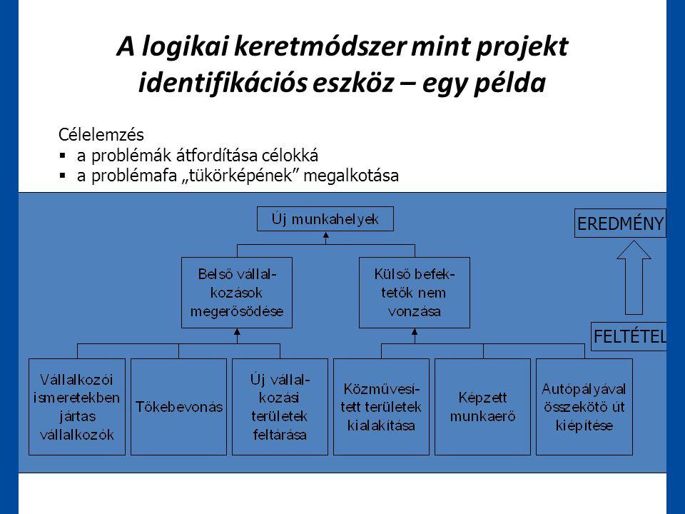 """A logikai keretmódszer mint projekt identifikációs eszköz – egy példa Célelemzés  a problémák átfordítása célokká  a problémafa """"tükörképének"""" megal"""