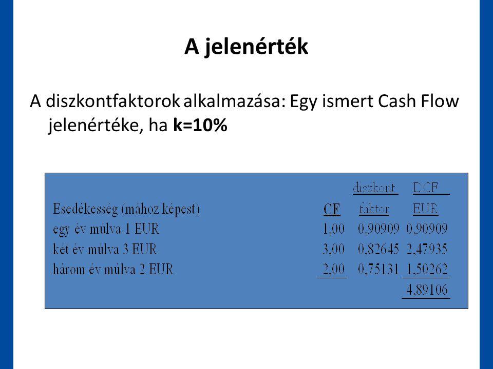 A jelenérték A diszkontfaktorok alkalmazása: Egy ismert Cash Flow jelenértéke, ha k=10%