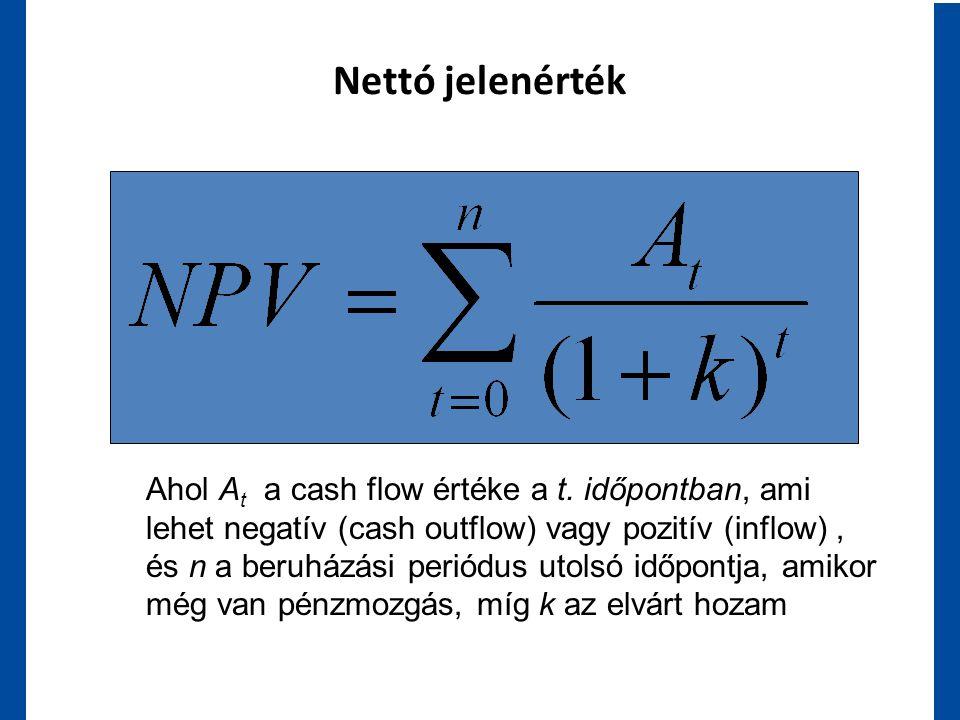 Nettó jelenérték Ahol A t a cash flow értéke a t. időpontban, ami lehet negatív (cash outflow) vagy pozitív (inflow), és n a beruházási periódus utols