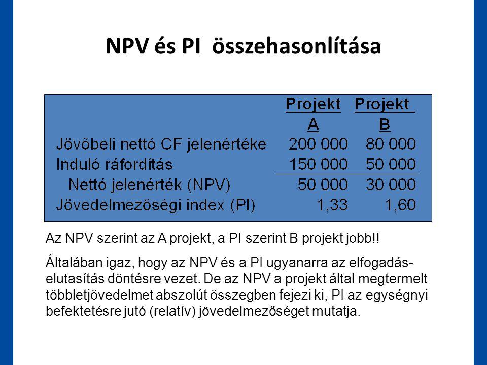 NPV és PI összehasonlítása Az NPV szerint az A projekt, a PI szerint B projekt jobb!! Általában igaz, hogy az NPV és a PI ugyanarra az elfogadás- elut