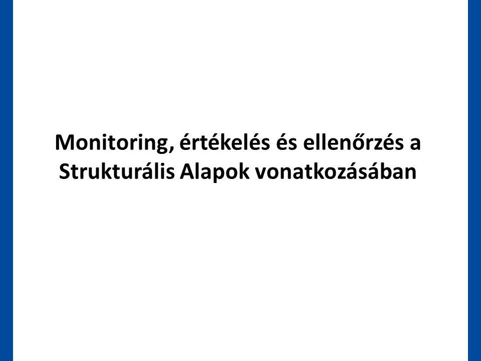 Monitoring, értékelés és ellenőrzés a Strukturális Alapok vonatkozásában