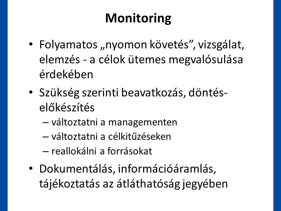 """Monitoring • Folyamatos """"nyomon követés"""", vizsgálat, elemzés - a célok ütemes megvalósulása érdekében • Szükség szerinti beavatkozás, döntés- előkészí"""