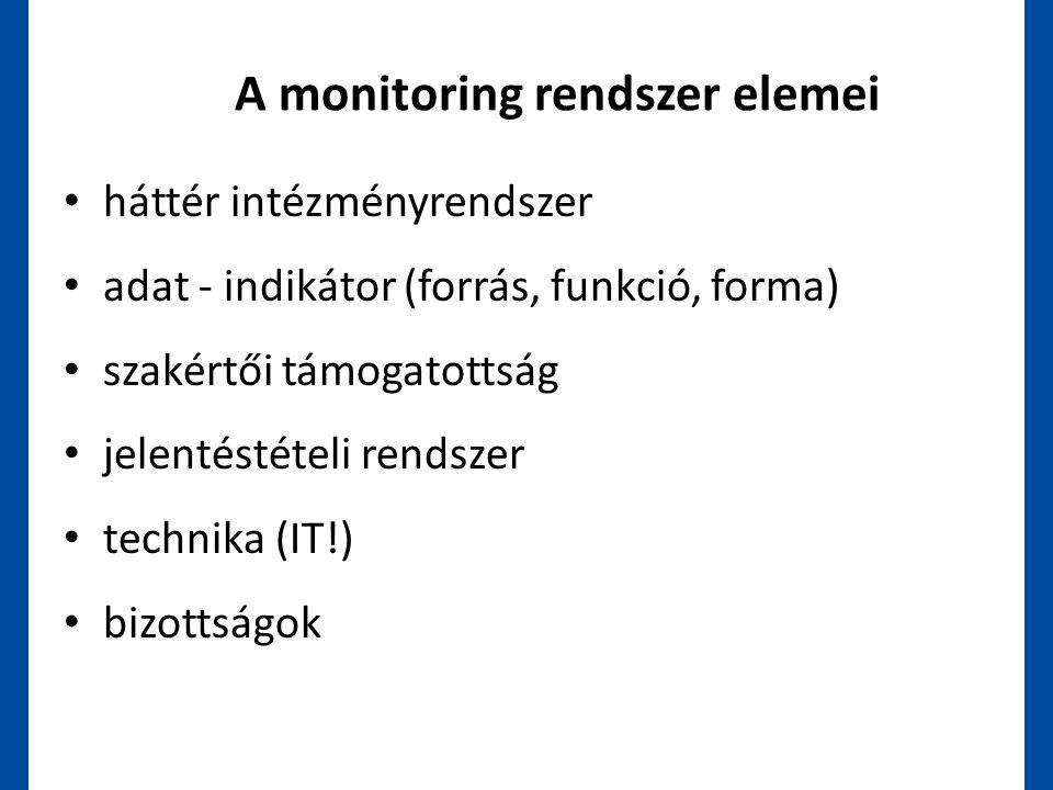 A monitoring rendszer elemei • háttér intézményrendszer • adat - indikátor (forrás, funkció, forma) • szakértői támogatottság • jelentéstételi rendsze